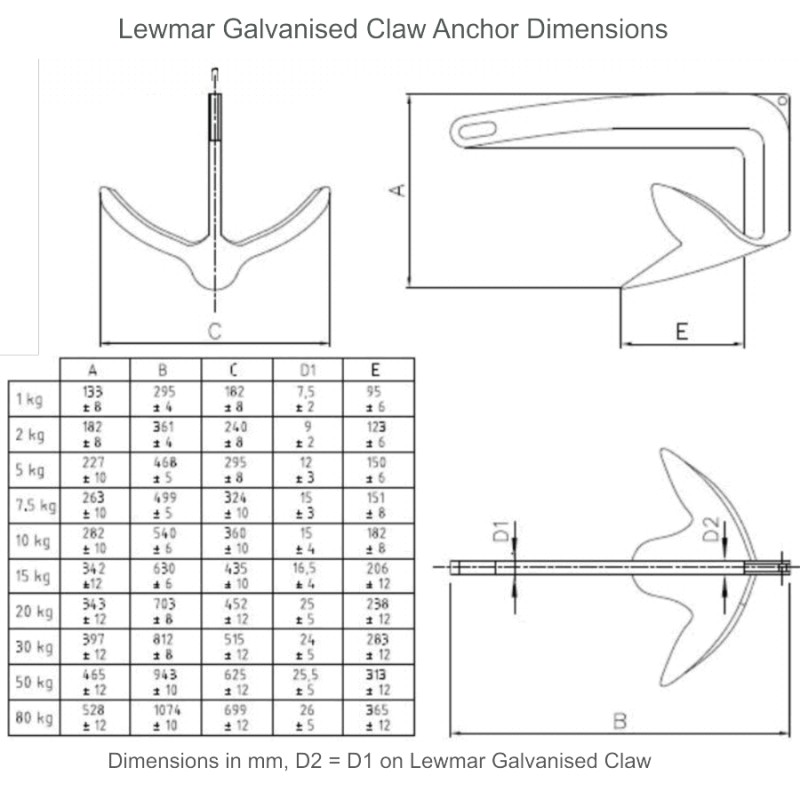 Lewmar SS Claw Anchor