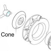 Lofrans Gypsy Cone Diagram