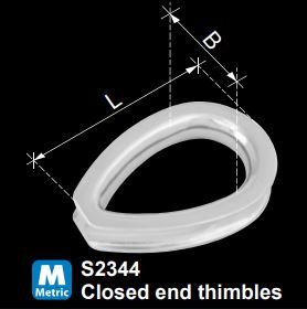 hamma thimble diagram