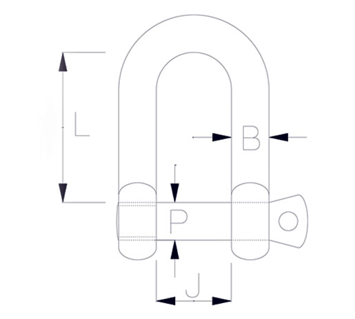 High-resistance-shackle-dimensions