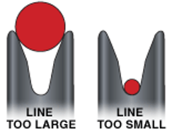 Harken ratchet line guide