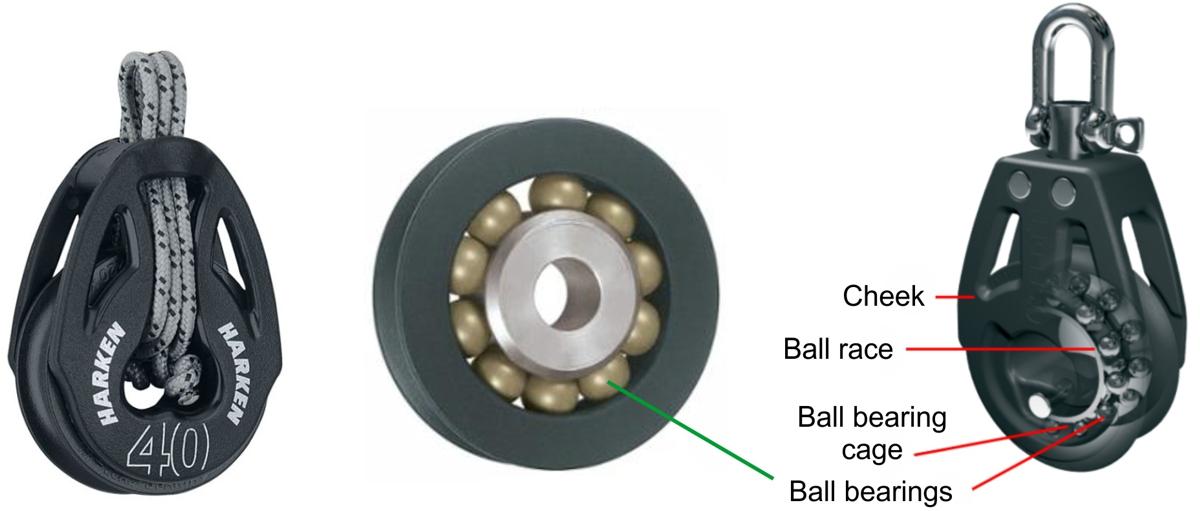 Ball Bearing Blocks