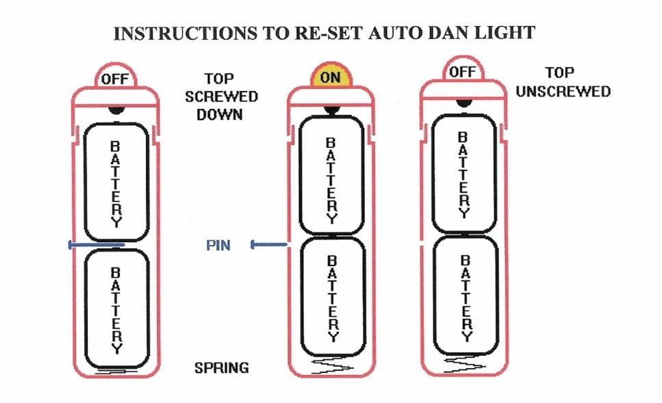Danuoy Light Instructions