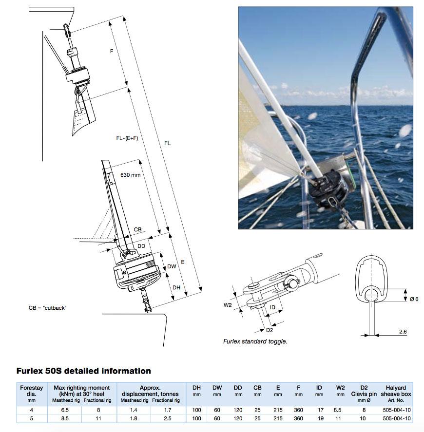 Selden Furlex 50S Dimensions